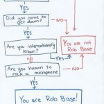 Are you Rob Base