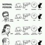 Avenger Vocab Chart